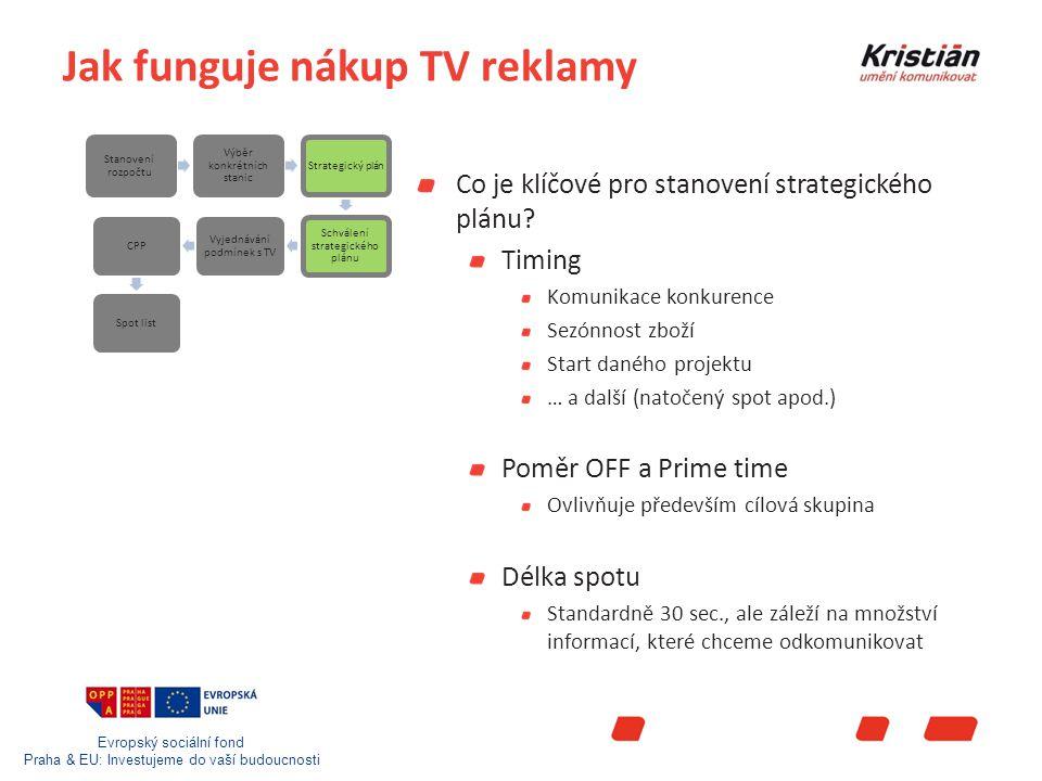 Evropský sociální fond Praha & EU: Investujeme do vaší budoucnosti Jak funguje nákup TV reklamy Co je klíčové pro stanovení strategického plánu.