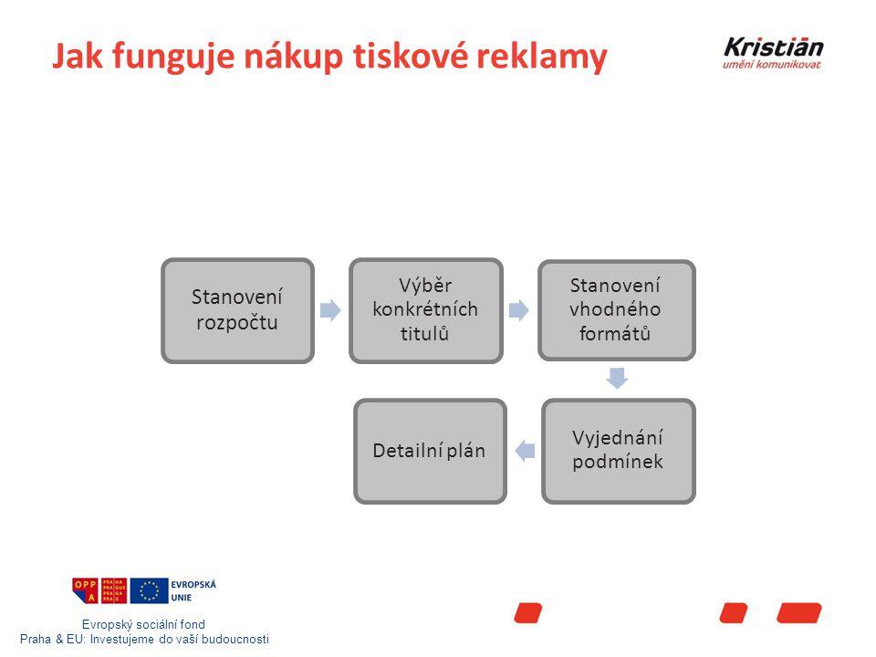 Evropský sociální fond Praha & EU: Investujeme do vaší budoucnosti Jak funguje nákup tiskové reklamy Stanovení rozpočtu Výběr konkrétních titulů Stanovení vhodného formátů Vyjednání podmínek Detailní plán