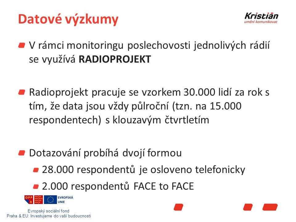Evropský sociální fond Praha & EU: Investujeme do vaší budoucnosti Datové výzkumy V rámci monitoringu poslechovosti jednolivých rádií se využívá RADIOPROJEKT Radioprojekt pracuje se vzorkem 30.000 lidí za rok s tím, že data jsou vždy půlroční (tzn.