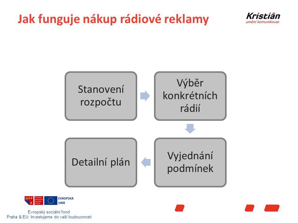 Evropský sociální fond Praha & EU: Investujeme do vaší budoucnosti Jak funguje nákup rádiové reklamy Stanovení rozpočtu Výběr konkrétních rádií Vyjednání podmínek Detailní plán