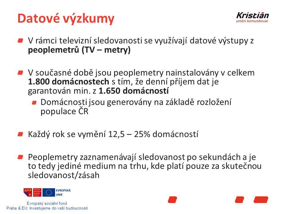 Evropský sociální fond Praha & EU: Investujeme do vaší budoucnosti Datové výzkumy V rámci televizní sledovanosti se využívají datové výstupy z peoplemetrů (TV – metry) V současné době jsou peoplemetry nainstalovány v celkem 1.800 domácnostech s tím, že denní příjem dat je garantován min.