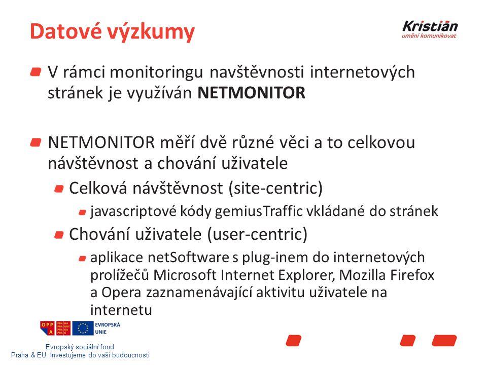 Evropský sociální fond Praha & EU: Investujeme do vaší budoucnosti Datové výzkumy V rámci monitoringu navštěvnosti internetových stránek je využíván NETMONITOR NETMONITOR měří dvě různé věci a to celkovou návštěvnost a chování uživatele Celková návštěvnost (site-centric) javascriptové kódy gemiusTraffic vkládané do stránek Chování uživatele (user-centric) aplikace netSoftware s plug-inem do internetových prolížečů Microsoft Internet Explorer, Mozilla Firefox a Opera zaznamenávající aktivitu uživatele na internetu