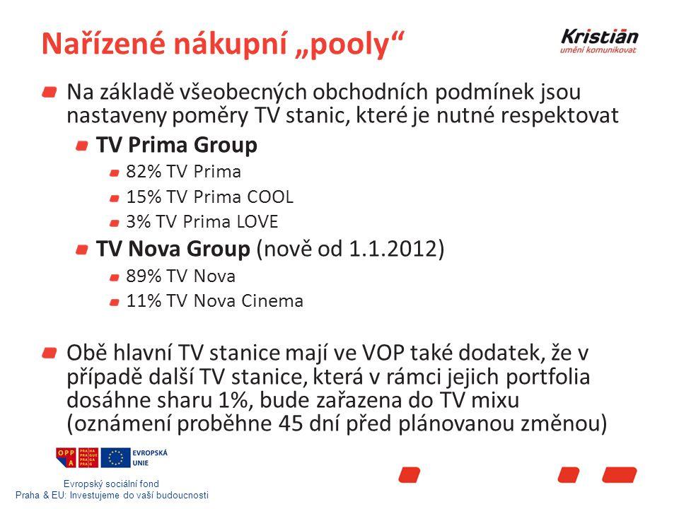 Evropský sociální fond Praha & EU: Investujeme do vaší budoucnosti Rádiová kampaň Polsechovost rádií – všichni 25-50 let, ABC Zdroj: RADIO PROJEKT 2011 1.-2.