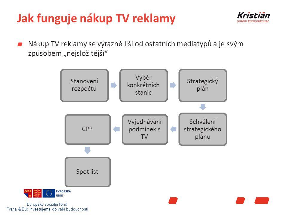 Evropský sociální fond Praha & EU: Investujeme do vaší budoucnosti Jak funguje nákup TV reklamy CPP = Cost per point Stanovení rozpočtu Výběr konkrétních stanic Strategický plán Schválení strategického plánu Vyjednávání podmínek s TV CPPSpot list Cena za 1 GRP bod neboli