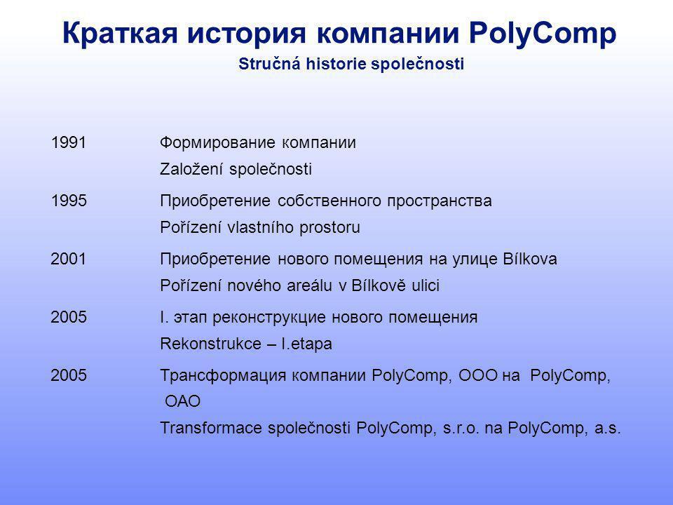 2005Сертификация по ČSN EN ISO 9001:2001 a ČSN EN ISO 14001:2005 Získání certifikace Certifikát ČSN EN ISO 9001:2001 a ČSN EN ISO 14001:2005 2009 – 2011 II.