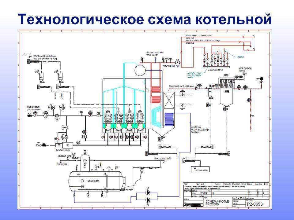 Технологическое схема котельной