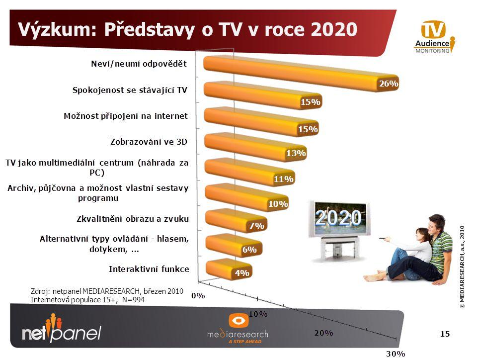 © MEDIARESEARCH, a.s., 2010 Výzkum: Představy o TV v roce 2020 16 … další kategorie:  Kvalitní a zábavný obsah, hry  Větší výběr TV kanálů (regionálních i celosvětových)  Vysílání bez reklam nebo možnost je přeskočit  Silný a kvalitní signál vysílání  Nastavitelné automatické zapnutí/vypnutí/přepnutí/blokace pořadů  Energeticky úspornější  TV bez kabelů  Možnost sledovat více programů najednou i s rozdělením zvuku (PIP)  Přenos vůní a pachů.