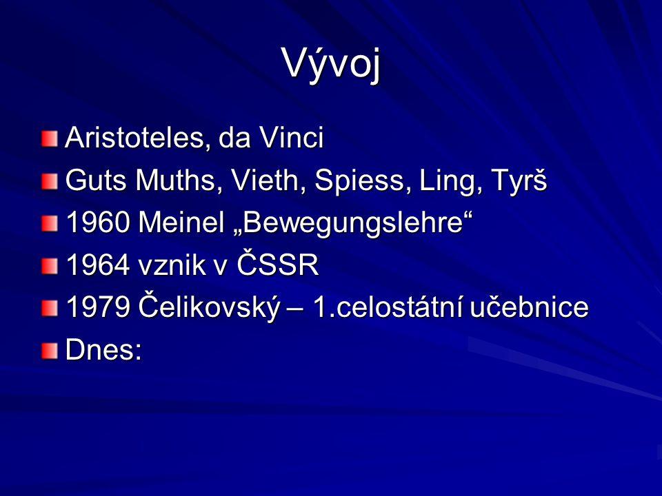 """Vývoj Aristoteles, da Vinci Guts Muths, Vieth, Spiess, Ling, Tyrš 1960 Meinel """"Bewegungslehre 1964 vznik v ČSSR 1979 Čelikovský – 1.celostátní učebnice Dnes:"""
