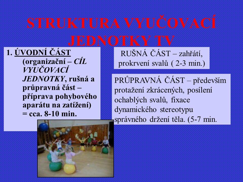STRUKTURA VYUČOVACÍ JEDNOTKY TV 1.