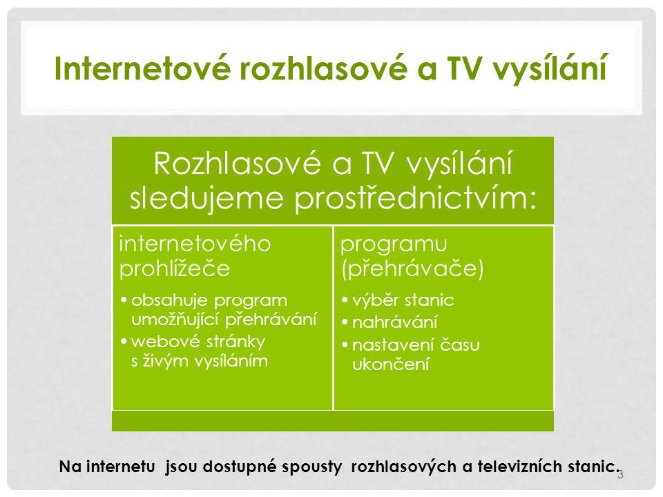 Internetové rozhlasové a TV vysílání Na internetu jsou dostupné spousty rozhlasových a televizních stanic.