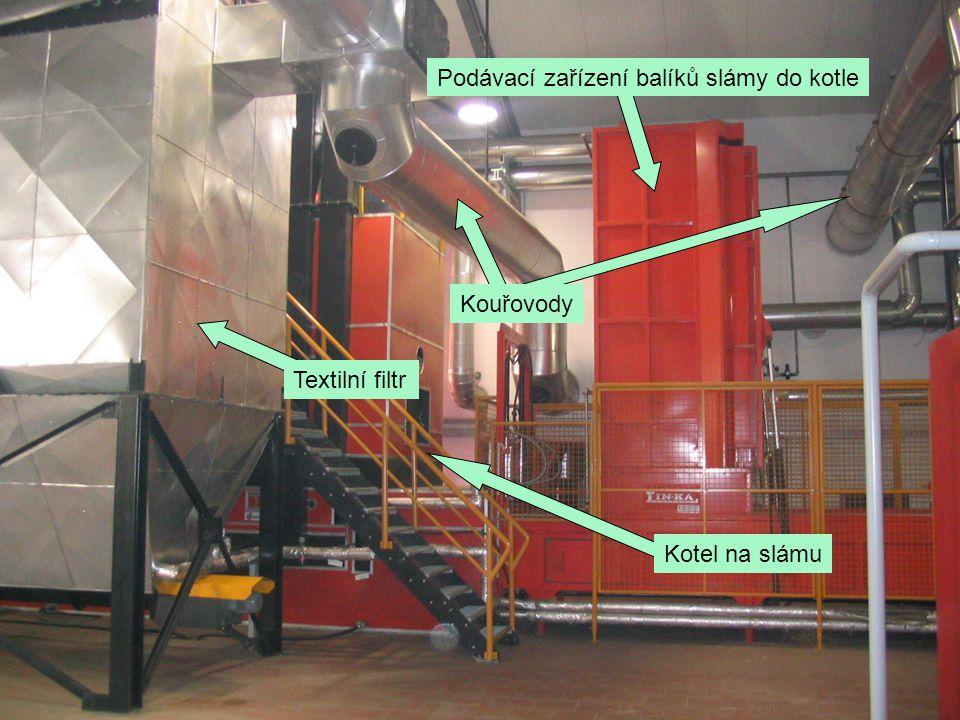 Podávací zařízení balíků slámy do kotle Textilní filtr Kotel na slámu Kouřovody