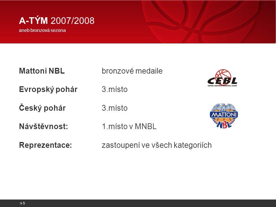 Mattoni NBL bronzové medaile Evropský pohár 3.místo Český pohár 3.místo Návštěvnost:1.místo v MNBL Reprezentace:zastoupení ve všech kategoriích A-TÝM