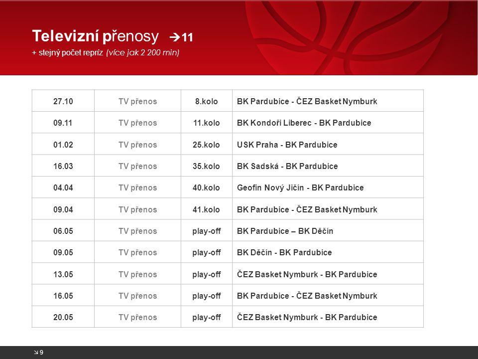 27.10TV přenos8.koloBK Pardubice - ČEZ Basket Nymburk 09.11TV přenos11.koloBK Kondoři Liberec - BK Pardubice 01.02TV přenos25.koloUSK Praha - BK Pardu