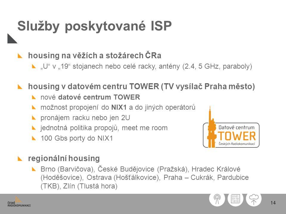 """14 Služby poskytované ISP housing na věžích a stožárech ČRa """"U"""" v """"19"""" stojanech nebo celé racky, antény (2.4, 5 GHz, paraboly) housing v datovém cent"""