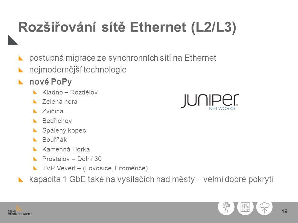 19 Rozšiřování sítě Ethernet (L2/L3) postupná migrace ze synchronních sítí na Ethernet nejmodernější technologie nové PoPy Kladno – Rozdělov Zelená ho