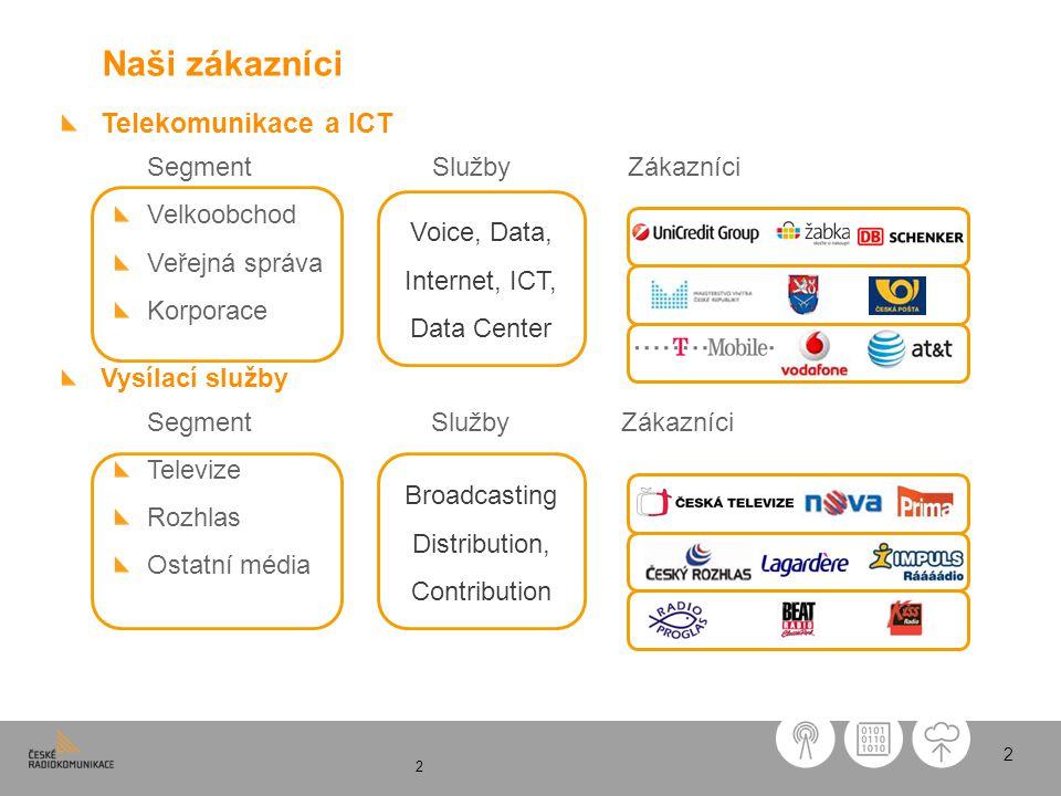2 Telekomunikace a ICT SegmentSlužby Zákazníci Velkoobchod Veřejná správa Korporace Vysílací služby Segment Služby Zákazníci Televize Rozhlas Ostatní