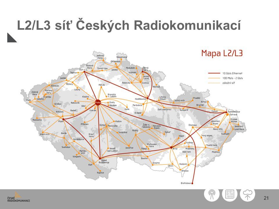 21 L2/L3 síť Českých Radiokomunikací