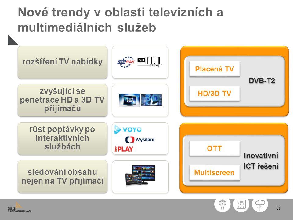 3 Nové trendy v oblasti televizních a multimediálních služeb rozšíření TV nabídky zvyšující se penetrace HD a 3D TV přijímačů růst poptávky po interak