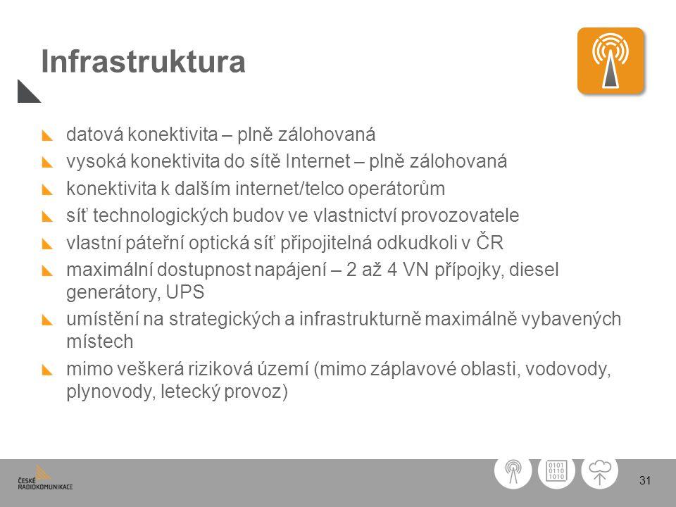 31 Infrastruktura datová konektivita – plně zálohovaná vysoká konektivita do sítě Internet – plně zálohovaná konektivita k dalším internet/telco operá