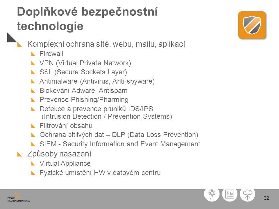 32 Doplňkové bezpečnostní technologie Komplexní ochrana sítě, webu, mailu, aplikací Firewall VPN (Virtual Private Network) SSL (Secure Sockets Layer)