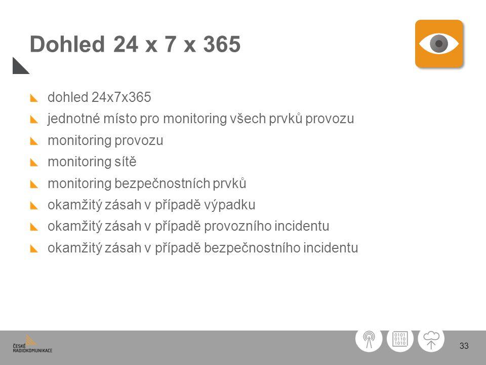 33 Dohled 24 x 7 x 365 dohled 24x7x365 jednotné místo pro monitoring všech prvků provozu monitoring provozu monitoring sítě monitoring bezpečnostních
