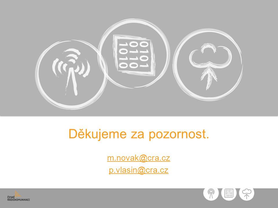 m.novak@cra.cz p.vlasin@cra.cz Děkujeme za pozornost.