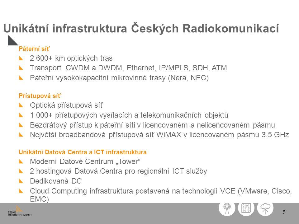 5 Unikátní infrastruktura Českých Radiokomunikací Páteřní síť 2 600+ km optických tras Transport CWDM a DWDM, Ethernet, IP/MPLS, SDH, ATM Páteřní vyso