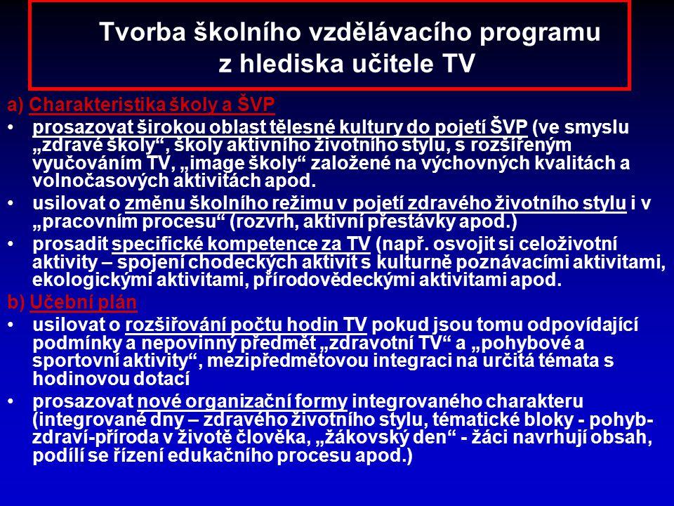Tvorba školního vzdělávacího programu z hlediska učitele TV a) Charakteristika školy a ŠVP prosazovat širokou oblast tělesné kultury do pojetí ŠVP (ve