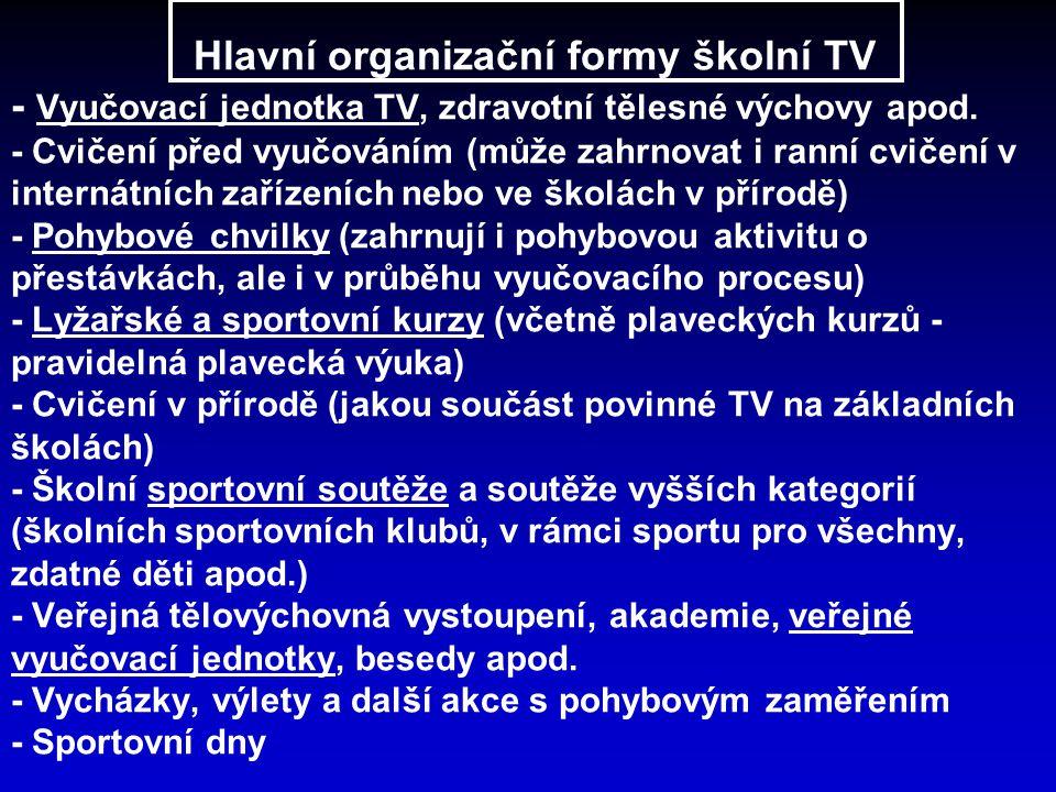 Hlavní organizační formy školní TV - Vyučovací jednotka TV, zdravotní tělesné výchovy apod. - Cvičení před vyučováním (může zahrnovat i ranní cvičení