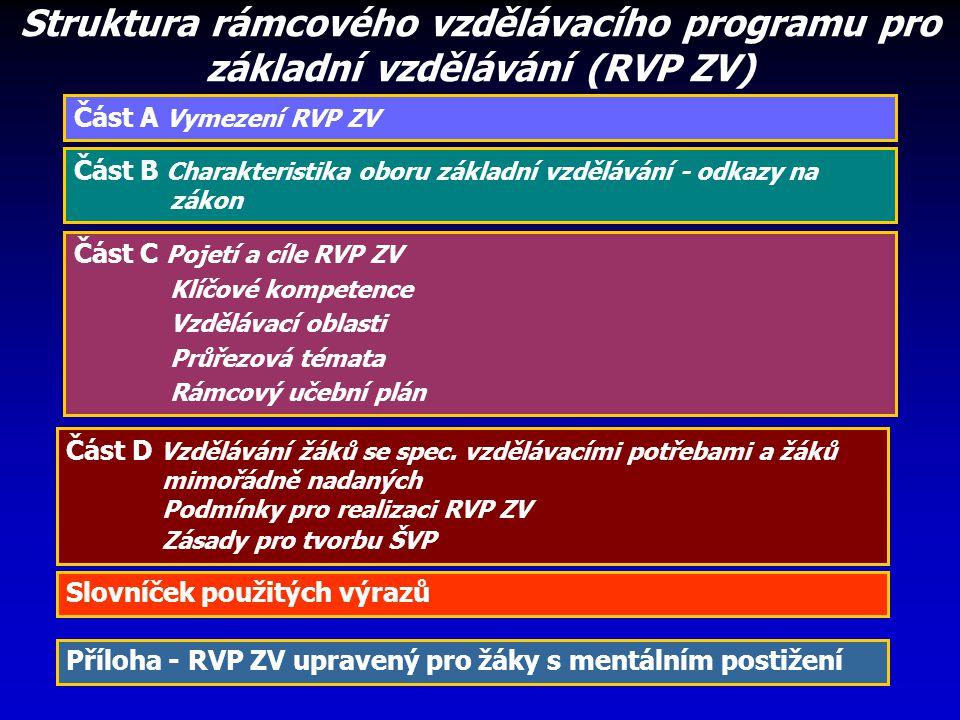 Struktura rámcového vzdělávacího programu pro základní vzdělávání (RVP ZV) Část A Vymezení RVP ZV Část B Charakteristika oboru základní vzdělávání - o