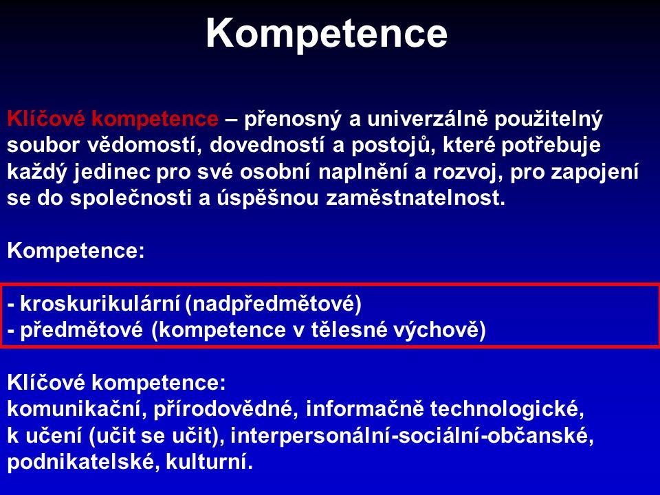 Kompetence Klíčové kompetence – přenosný a univerzálně použitelný soubor vědomostí, dovedností a postojů, které potřebuje každý jedinec pro své osobní