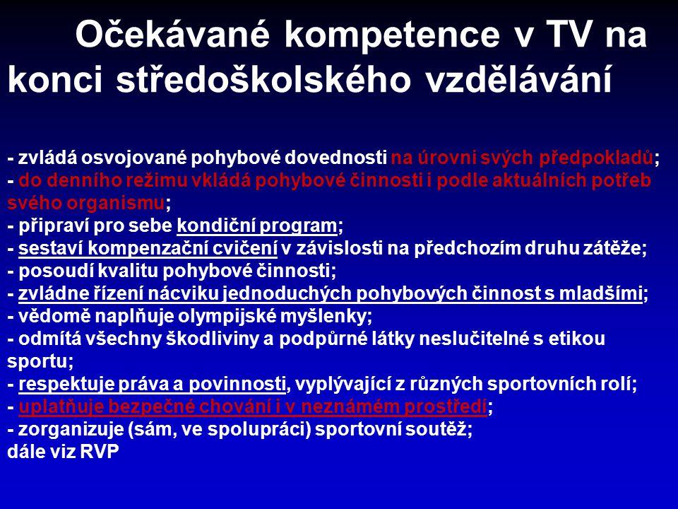 Očekávané kompetence v TV na konci středoškolského vzdělávání - zvládá osvojované pohybové dovednosti na úrovni svých předpokladů; - do denního režimu