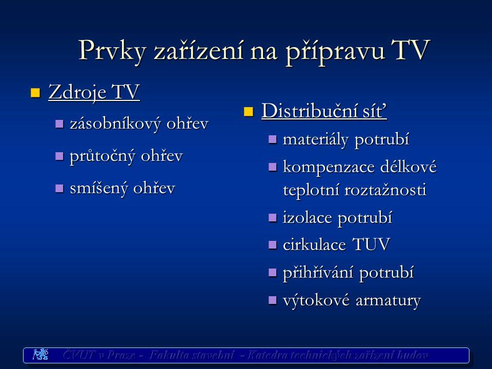 3. Prvky zařízení na přípravu TV