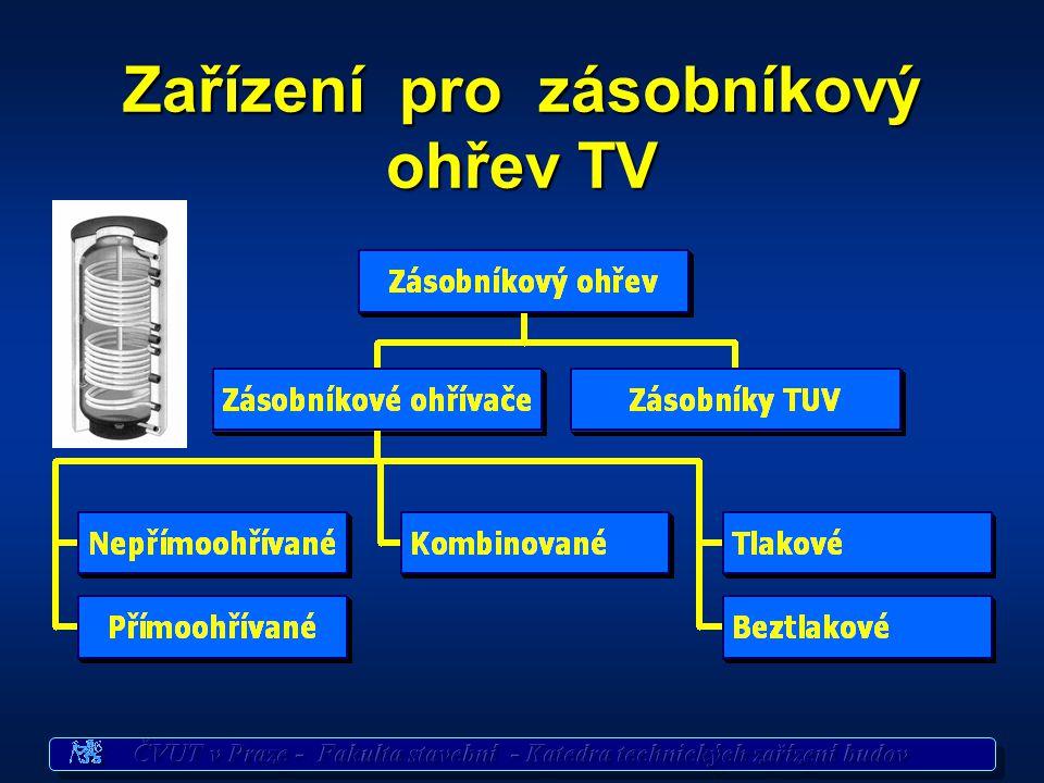 Prvky zařízení na přípravu TV Zdroje TV Zdroje TV zásobníkový ohřev zásobníkový ohřev průtočný ohřev průtočný ohřev smíšený ohřev smíšený ohřev Distri