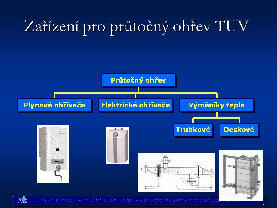 Příklad zapojení pro zásobníkový ohřev TV