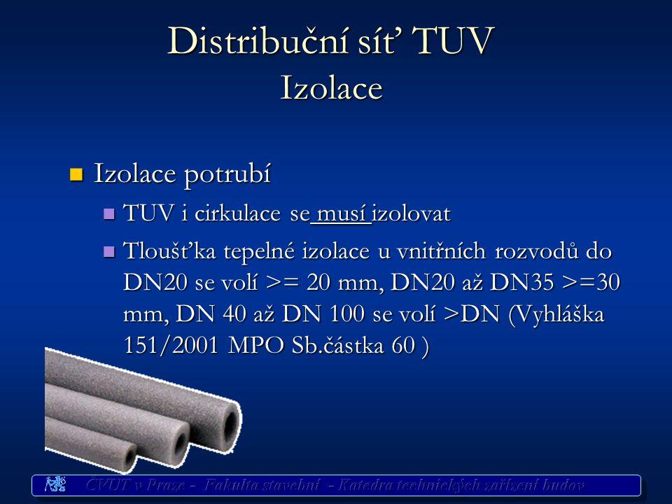 Distribuční síť TV Kompenzace délkové roztažnosti kompenzátory (osové vlnovcové, gumové) kompenzátory (osové vlnovcové, gumové) kompenzace trasou komp