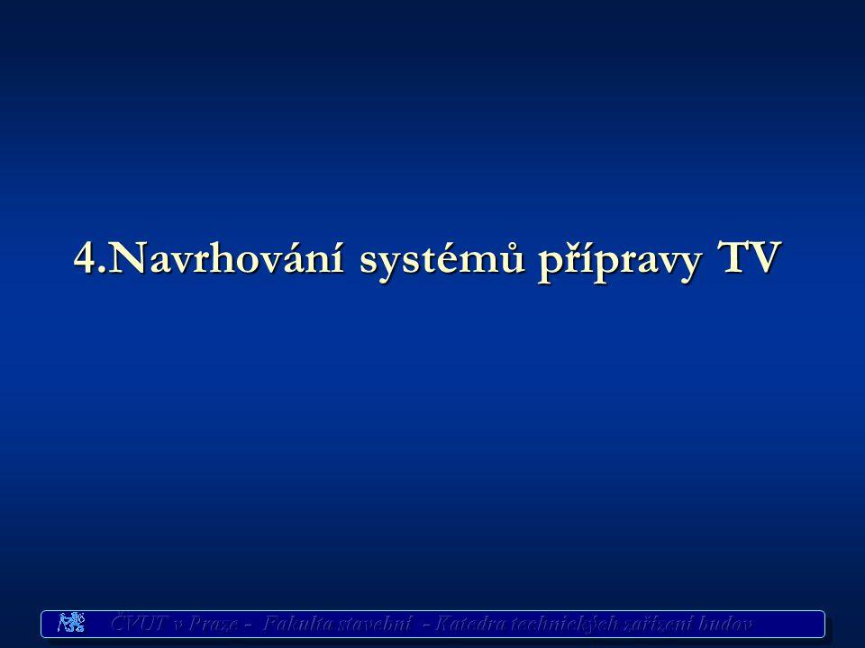 Distribuční síť TUV Armatury Výtokové amatury Výtokové amatury beztlakové, tlakové beztlakové, tlakové klasické, jednopákové, elektronické klasické, j