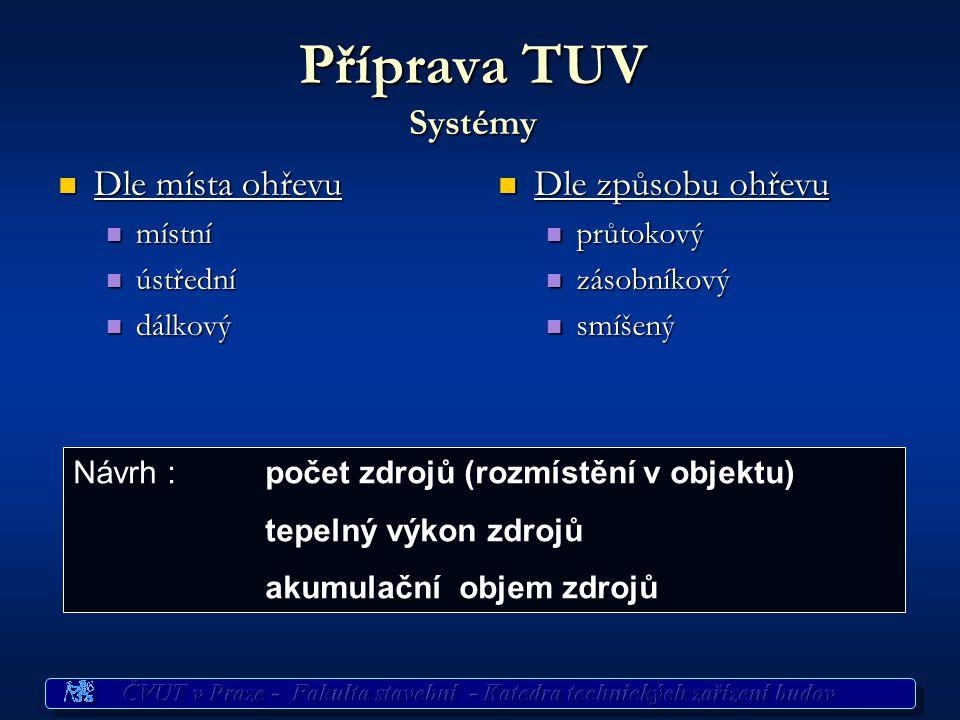 Navrhování ohřevu TV Energetické systémy budov (VYT,VZT, OSV, TV) zajišťují pokrytí energetických potřeb uživatelů. Energetické systémy budov (VYT,VZT