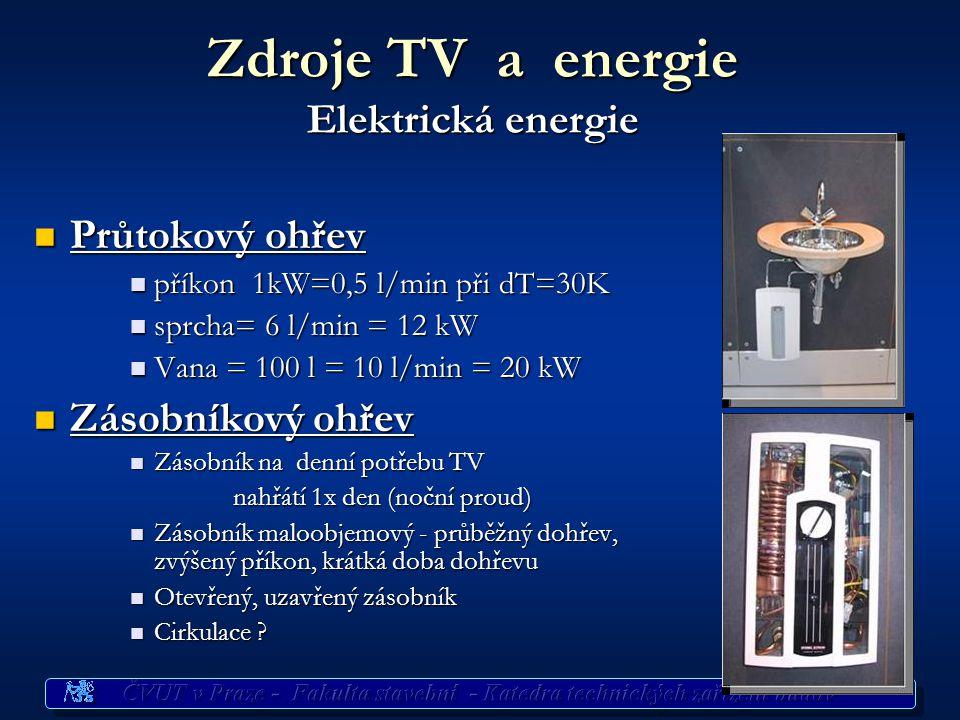 Navrhování koncepce systémů přípravy TUV Dostupná energie