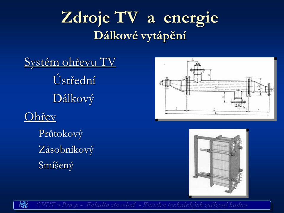 Zdroje TV a energie Elektrická energie Průtokový ohřev Průtokový ohřev příkon 1kW=0,5 l/min při dT=30K příkon 1kW=0,5 l/min při dT=30K sprcha= 6 l/min