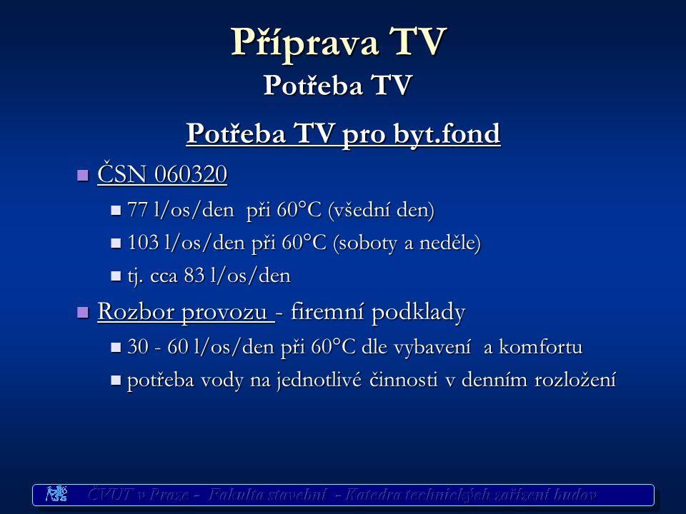 Potřeba TV během periody Atypický objekt součet dávek TV na mytí osob na mytí osob nádobí nádobí úklid úklid Typický objekt z bilance potřeby TV podle