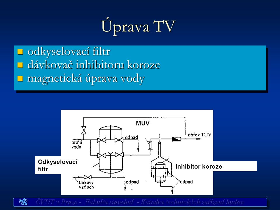 Ukazatelé jakosti vody pro ohřev TV · Minimální KNK 4,5 · Hmotnostní koncentrace fosforečnanů · Hodnota pH při teplotě 20°C · Hmotnostní koncentrace c