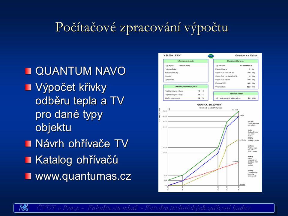 Počítačové modelování chodu zařízení na ohřev TV Domotec Syncro Domotec Syncro specializovaný simulační program pro analýzu smíšeného ohřevu TV specia
