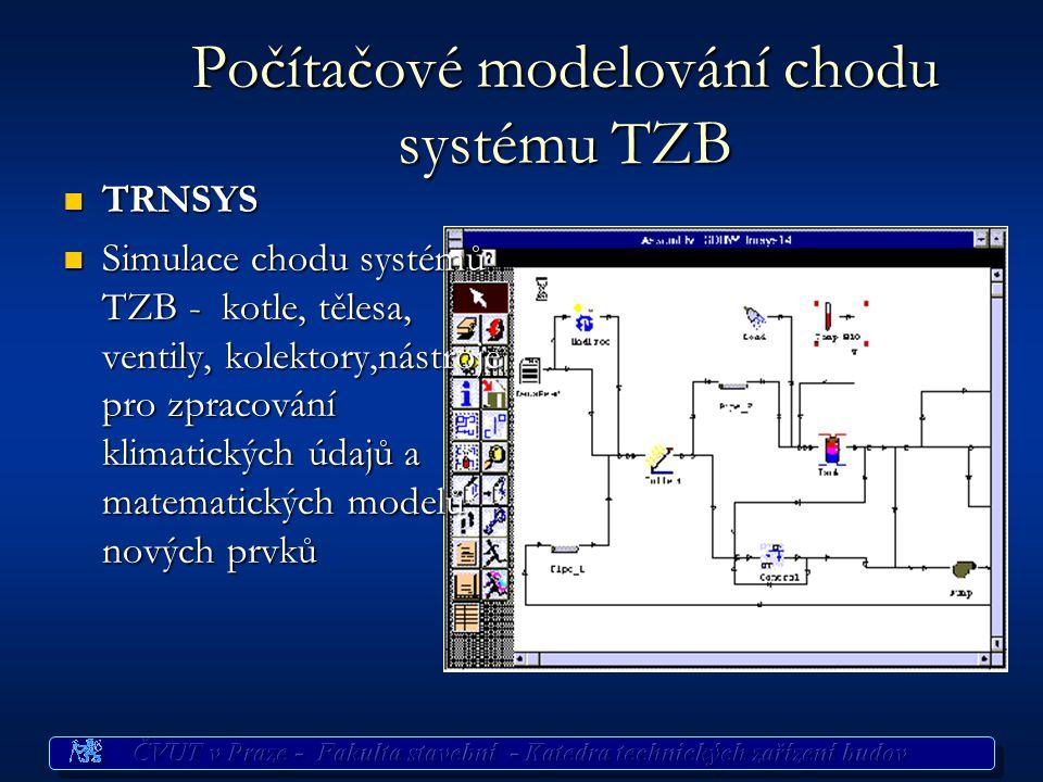 Počítačové zpracování výpočtu QUANTUM NAVO Výpočet křivky odběru tepla a TV pro dané typy objektu Návrh ohřívače TV Katalog ohřívačů www.quantumas.cz