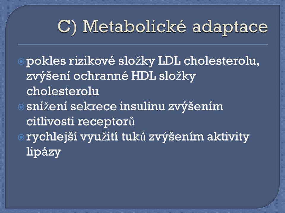  pokles rizikové slo ž ky LDL cholesterolu, zvýšení ochranné HDL slo ž ky cholesterolu  sní ž ení sekrece insulinu zvýšením citlivosti receptor ů  rychlejší vyu ž ití tuk ů zvýšením aktivity lipázy