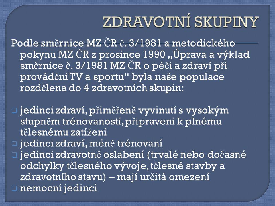 Podle sm ě rnice MZ Č R č.