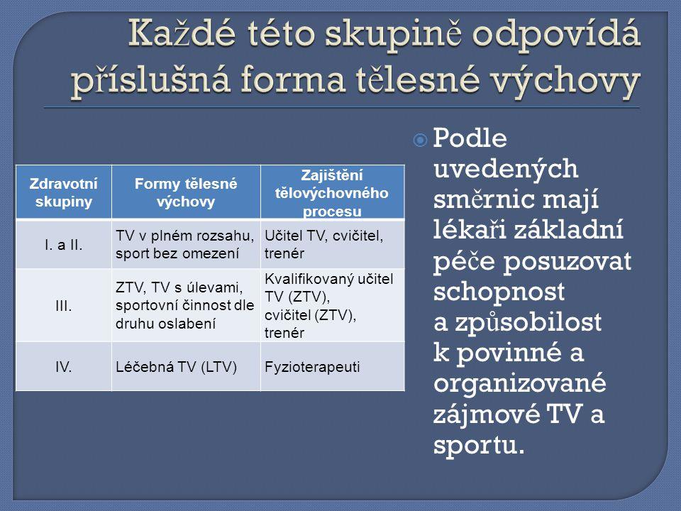 Zdravotní skupiny Formy tělesné výchovy Zajištění tělovýchovného procesu I. a II. TV v plném rozsahu, sport bez omezení Učitel TV, cvičitel, trenér II
