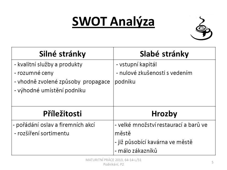 SWOT Analýza MATURITNÍ PRÁCE 2013, 64-14-L/51 Podnikání, P2 5 Silné stránkySlabé stránky - kvalitní služby a produkty - rozumné ceny - vhodně zvolené