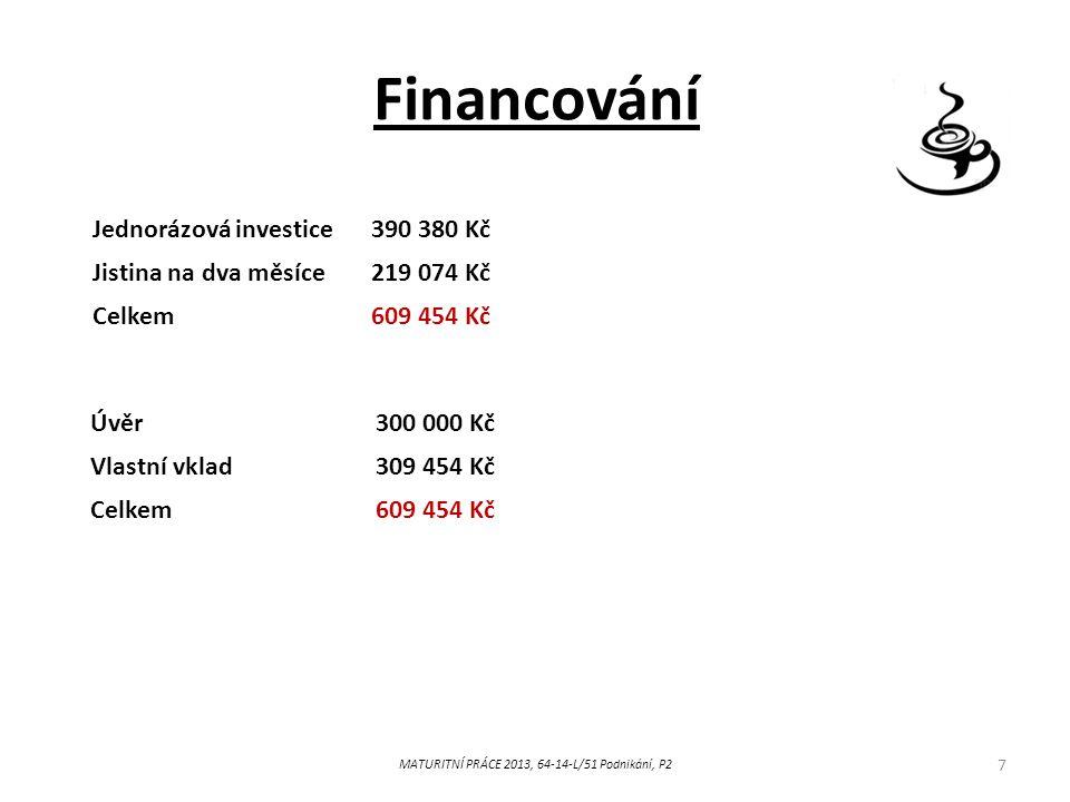 Financování MATURITNÍ PRÁCE 2013, 64-14-L/51 Podnikání, P2 7 Úvěr300 000 Kč Vlastní vklad309 454 Kč Celkem609 454 Kč Jednorázová investice390 380 Kč Jistina na dva měsíce219 074 Kč Celkem609 454 Kč