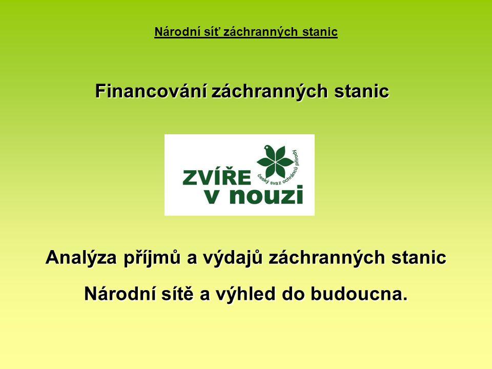 Národní síť záchranných stanic Analýza příjmů a výdajů záchranných stanic Národní sítě a výhled do budoucna.